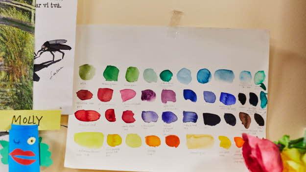 Färgprover och teckningar