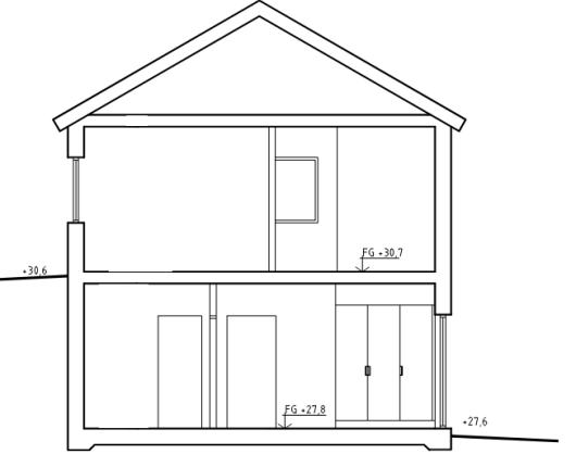 Exempel som visar rätt och fel på sektionsritning